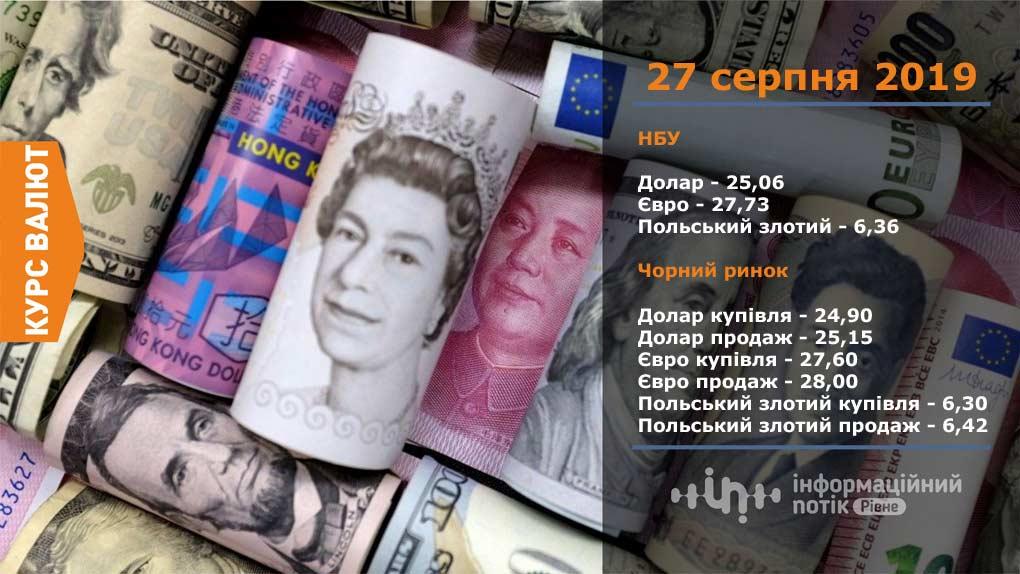 курс валют у Рівному 27 серпня 2019