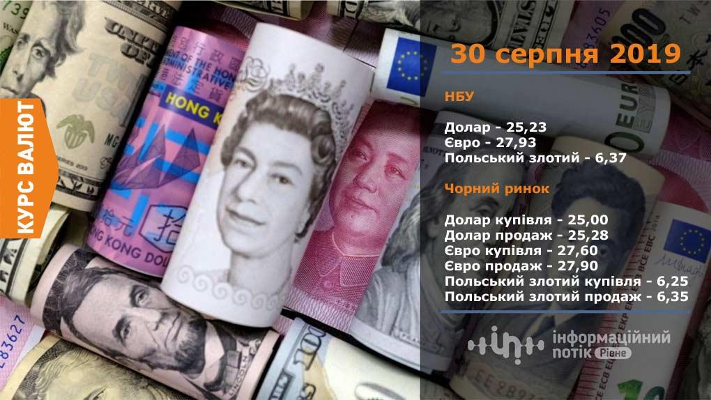 курс валют у рівному 30 серпня
