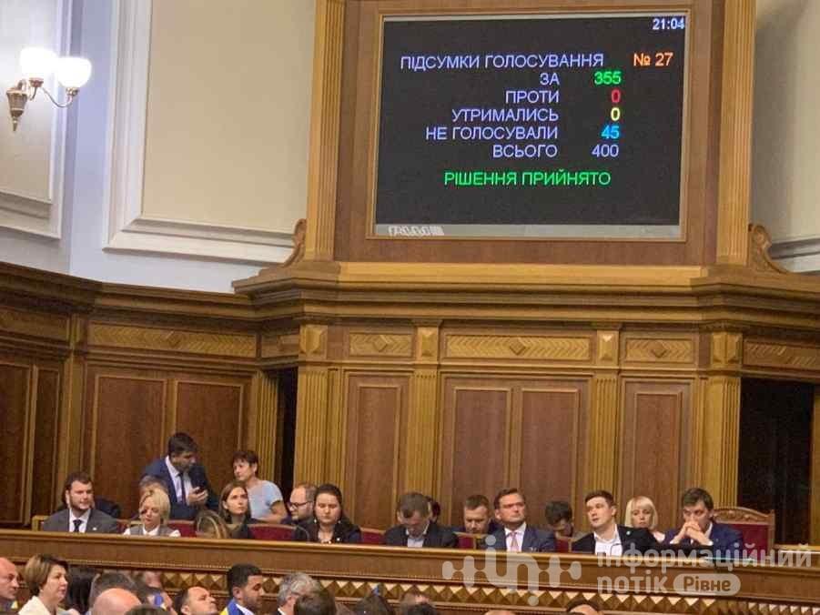 верховна рада проголосувала за новий кабмін