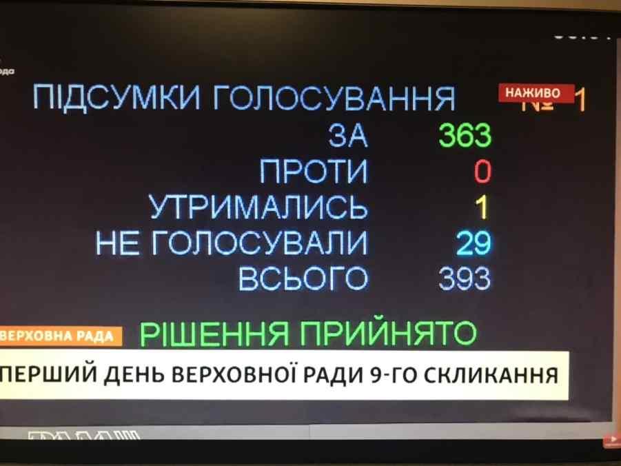 депутати проголосували за заняття недоторканності