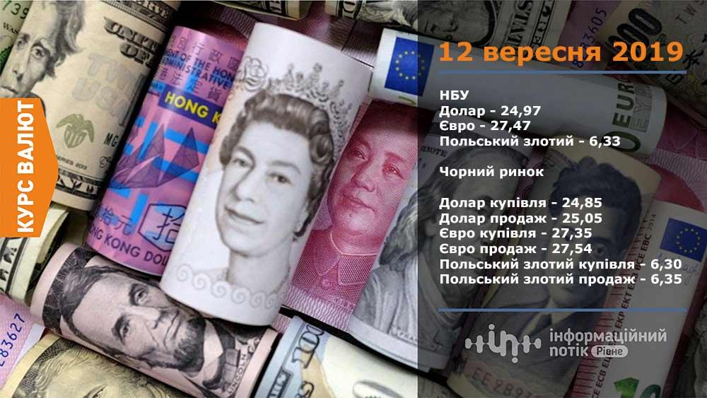 курс валют 12 вересня 2019